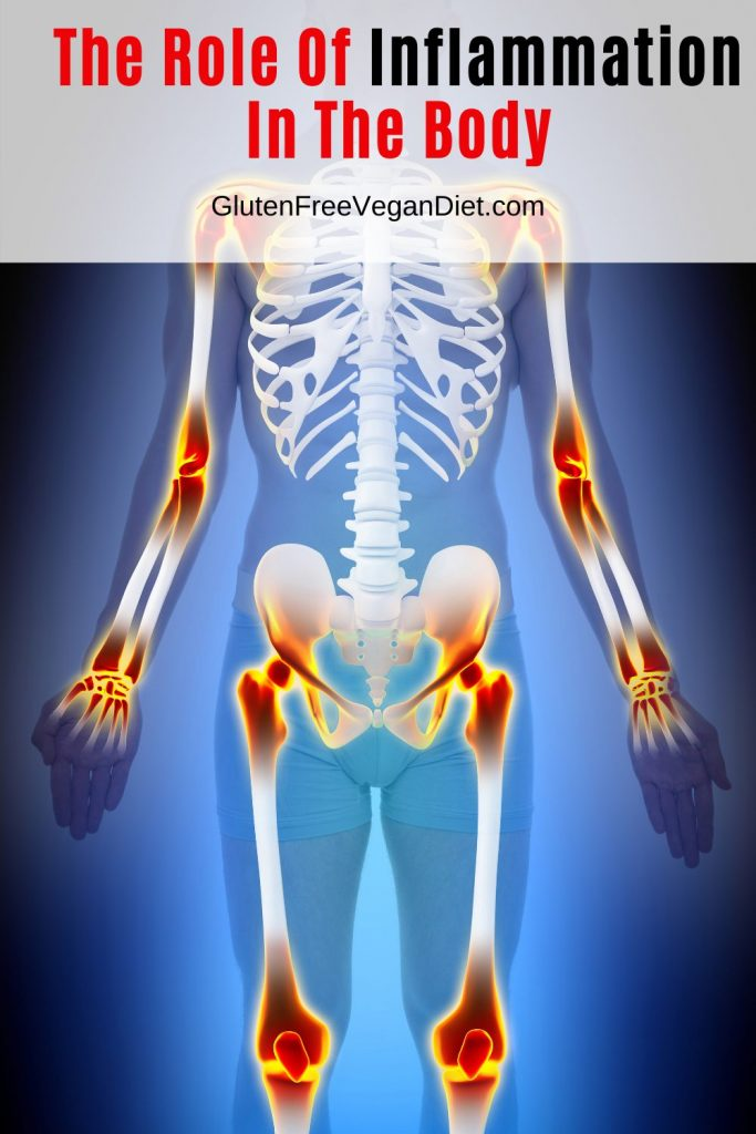 The Role Of Inflammation In The Body